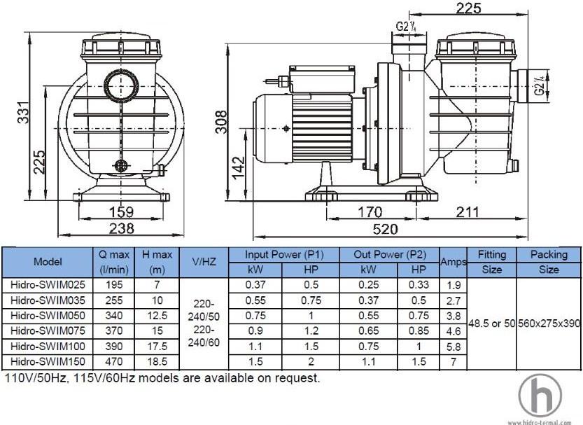 Насос HIDRO-STP35 (НТ)